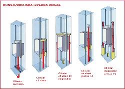 konstrukcijska-izvedba-dvigal